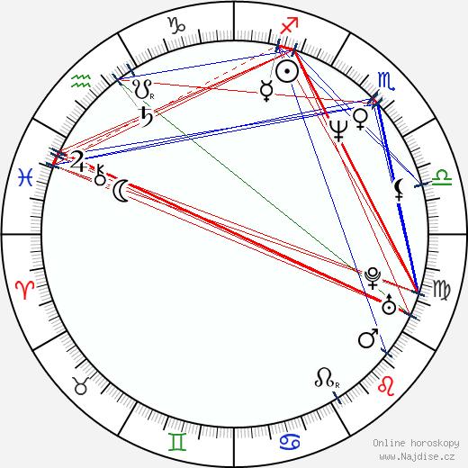 Yoshiyuki Morishita wikipedie wiki 2017, 2018 horoskop