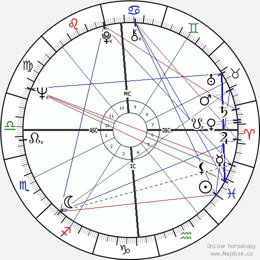 Yozhef Sabo wikipedie wiki 2018, 2019 horoskop
