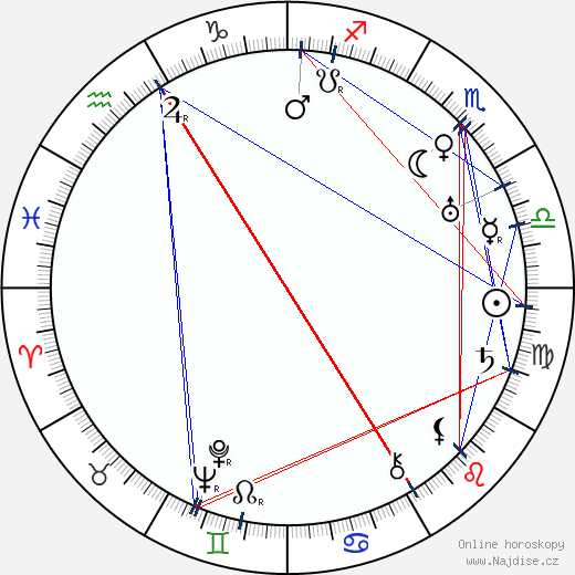 Yrjö Saarnio wikipedie wiki 2018, 2019 horoskop