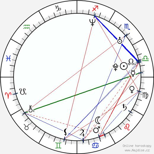 Yuan Quan wikipedie wiki 2018, 2019 horoskop