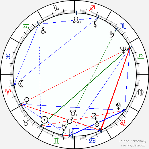 Yun-Fat Chow wikipedie wiki 2019, 2020 horoskop