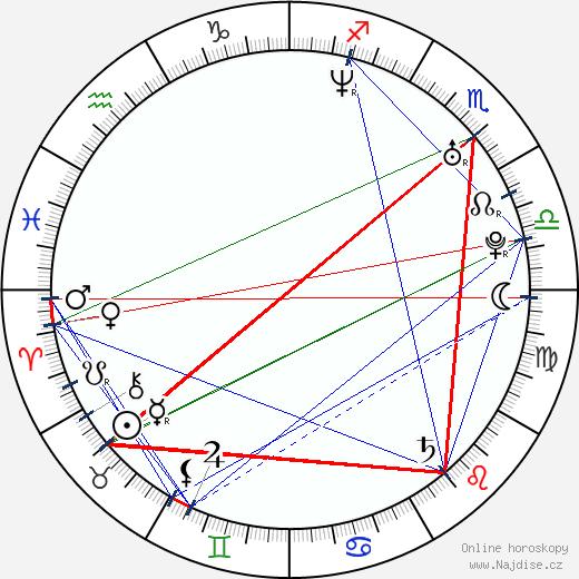 Yun Na wikipedie wiki 2017, 2018 horoskop