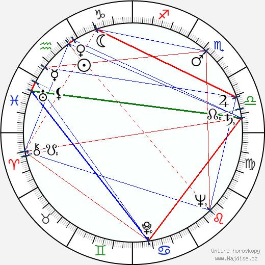 Yuri Yerzinkyan wikipedie wiki 2018, 2019 horoskop