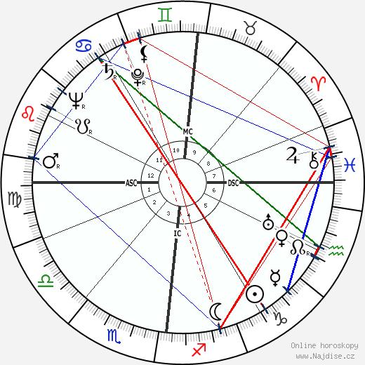 Yves Gibeau wikipedie wiki 2020, 2021 horoskop
