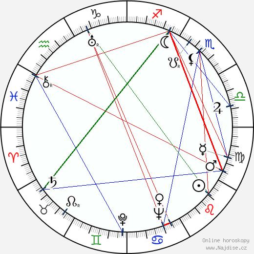 Yvette Lebon wikipedie wiki 2018, 2019 horoskop