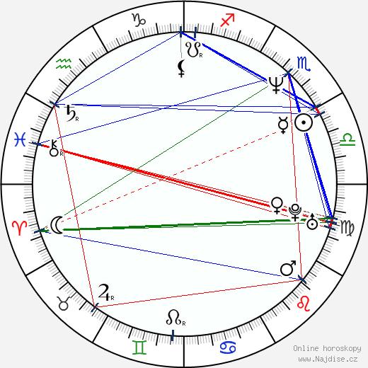 Yvette Nipar wikipedie wiki 2017, 2018 horoskop