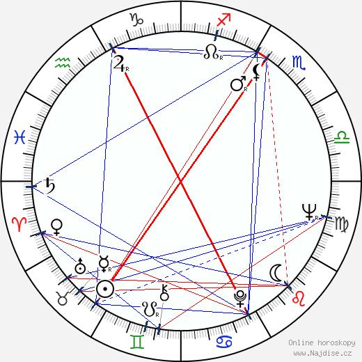 Yvonne Craig wikipedie wiki 2019, 2020 horoskop