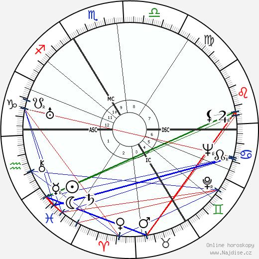 Yvonne Godard wikipedie wiki 2019, 2020 horoskop