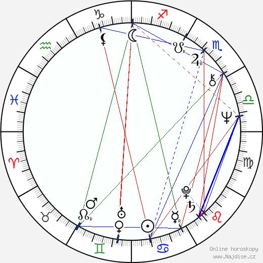 Yvonne Přenosilová wikipedie wiki 2018, 2019 horoskop