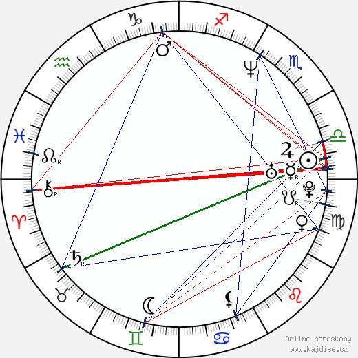 Zach Galifianakis wikipedie wiki 2019, 2020 horoskop