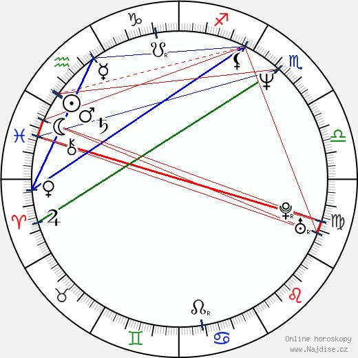 Zach Galligan wikipedie wiki 2018, 2019 horoskop