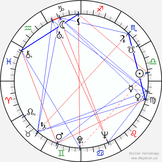 Zachari Žandov wikipedie wiki 2018, 2019 horoskop