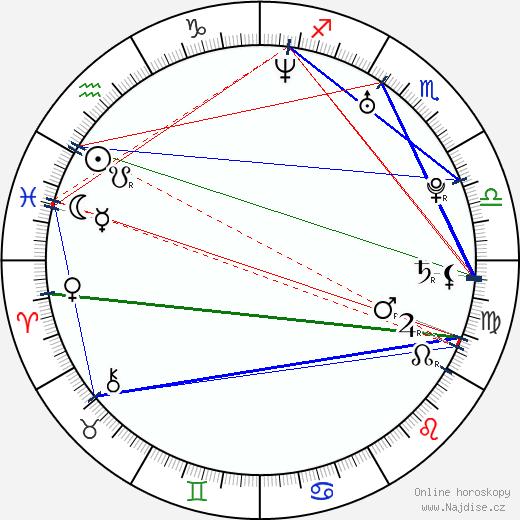Zachary Bennett wikipedie wiki 2017, 2018 horoskop