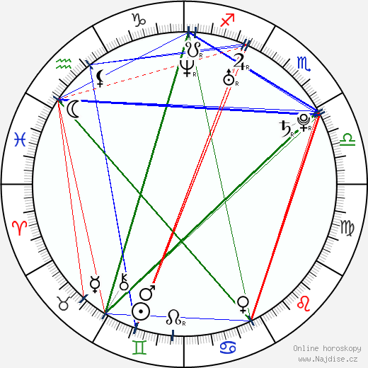Zack Hemsey wikipedie wiki 2020, 2021 horoskop