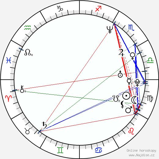 Zack Ward wikipedie wiki 2020, 2021 horoskop