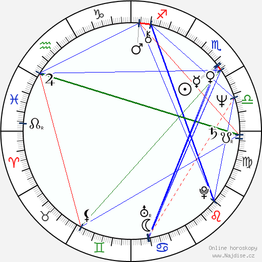Zaha Hadid wikipedie wiki 2018, 2019 horoskop