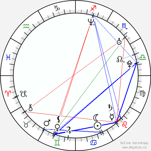 Zan Calabretta wikipedie wiki 2018, 2019 horoskop