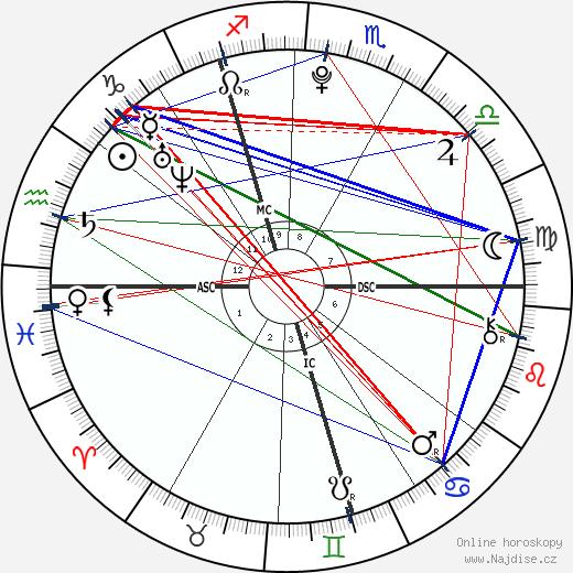 Zayn Malik wikipedie wiki 2017, 2018 horoskop