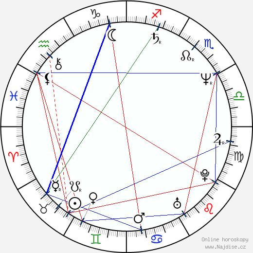 Zaza Khalvachi wikipedie wiki 2018, 2019 horoskop