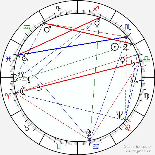 Zbigniew Safian wikipedie wiki 2018, 2019 horoskop