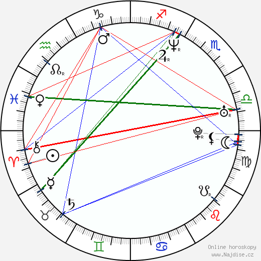 Zbyněk Fric wikipedie wiki 2020, 2021 horoskop
