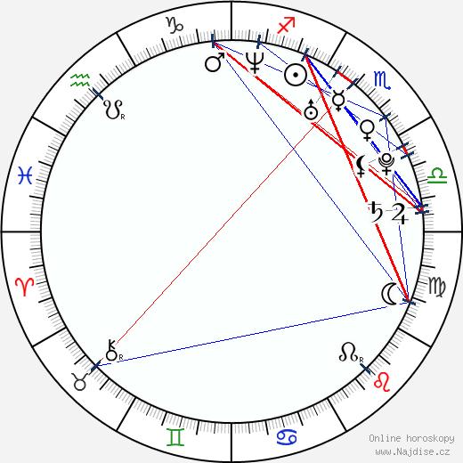 Zbyněk Irgl wikipedie wiki 2019, 2020 horoskop