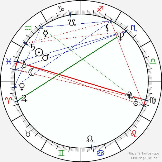 Zbyněk Stanjura wikipedie wiki 2018, 2019 horoskop
