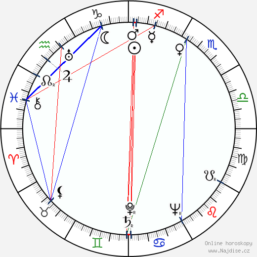 Zbyšek Olšovský wikipedie wiki 2020, 2021 horoskop