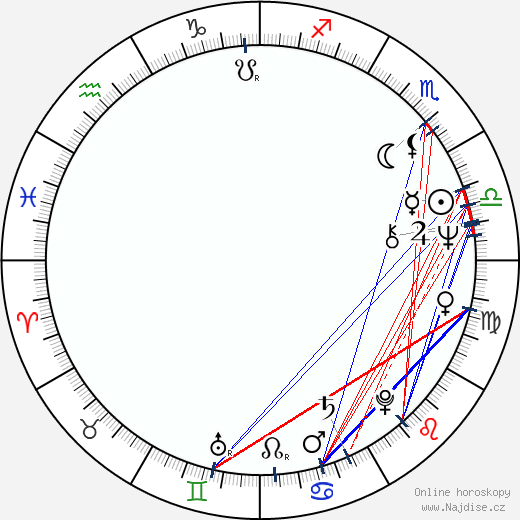 Zdena Herfortová wikipedie wiki 2018, 2019 horoskop