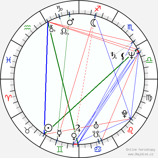Zdena Studenková wikipedie wiki 2018, 2019 horoskop
