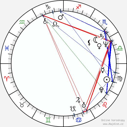 Zdeněk Černín wikipedie wiki 2018, 2019 horoskop