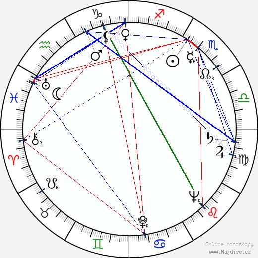 Zdeněk Dítě wikipedie wiki 2018, 2019 horoskop