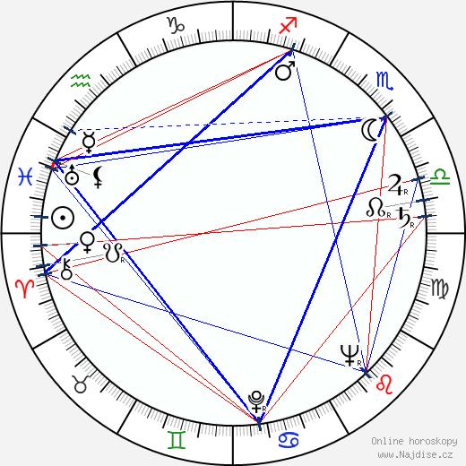 Zdeněk Liška wikipedie wiki 2019, 2020 horoskop