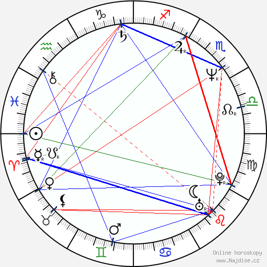 Zdeněk Podhůrský wikipedie wiki 2020, 2021 horoskop