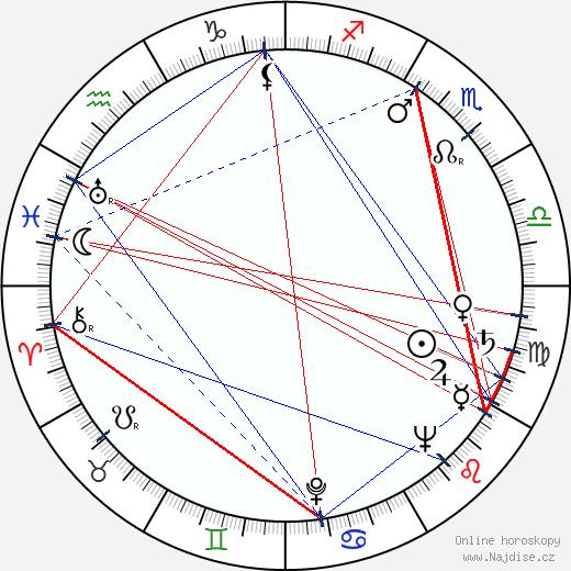 Zdeněk Řehoř wikipedie wiki 2018, 2019 horoskop