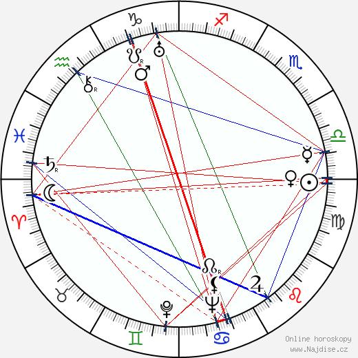 Zdeněk Šavrda wikipedie wiki 2020, 2021 horoskop