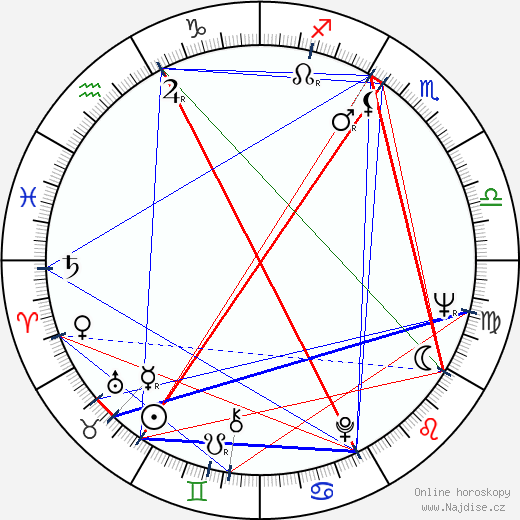 Zdeněk Šmíd wikipedie wiki 2020, 2021 horoskop