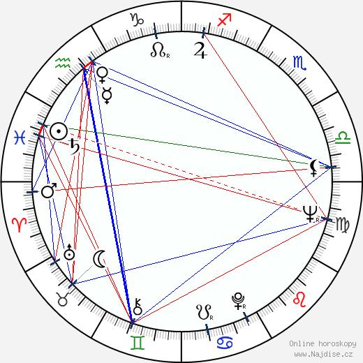 Zdeněk Uher wikipedie wiki 2018, 2019 horoskop