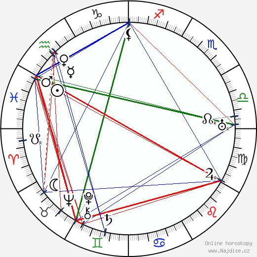 Zdeňka Baldová wikipedie wiki 2020, 2021 horoskop