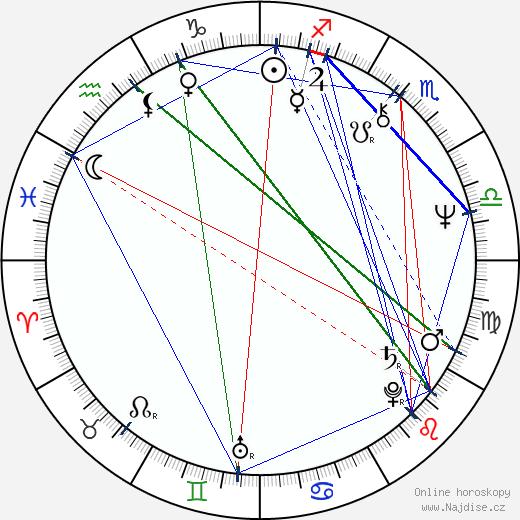 Zdenka Lorencová wikipedie wiki 2018, 2019 horoskop