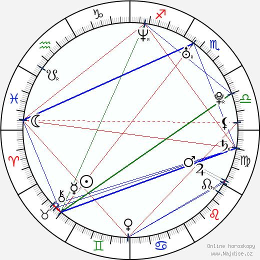 Zehira Darabid wikipedie wiki 2020, 2021 horoskop