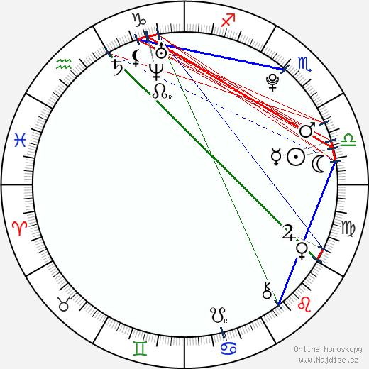 Zhang Yixing wikipedie wiki 2018, 2019 horoskop