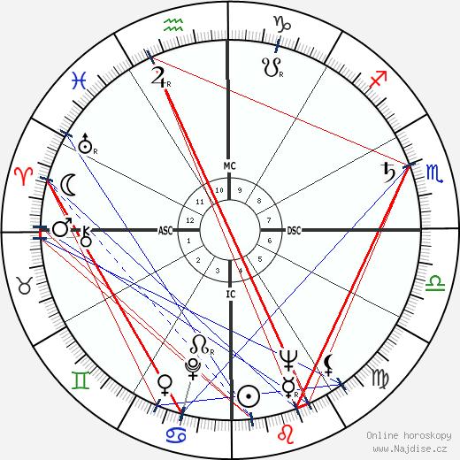 Zibia Gasparetto wikipedie wiki 2018, 2019 horoskop