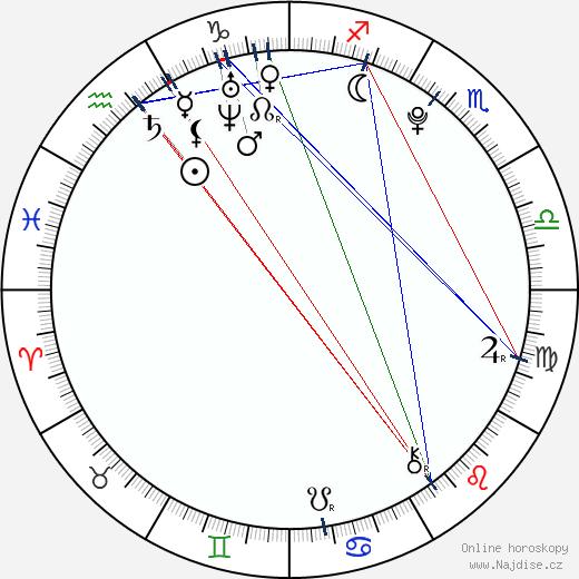 Zlatko Krickic wikipedie wiki 2019, 2020 horoskop