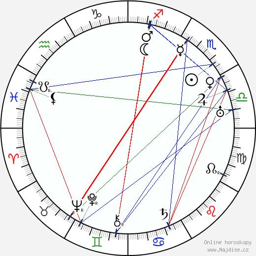 Zoe Akins wikipedie wiki 2019, 2020 horoskop