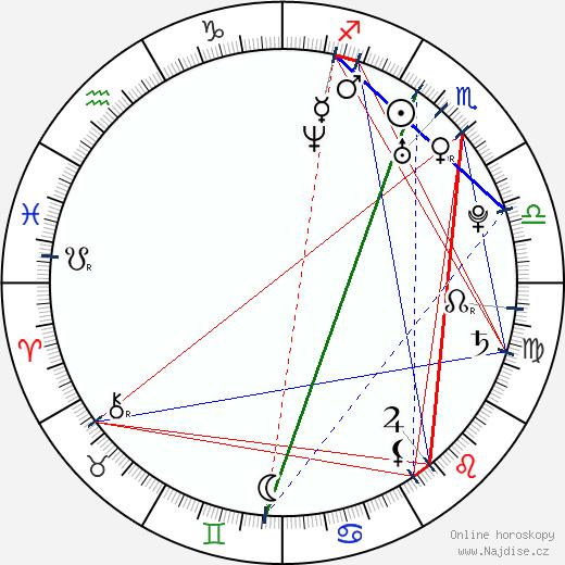 Zoë Bell wikipedie wiki 2018, 2019 horoskop