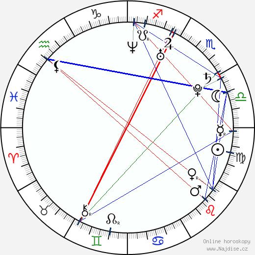 Zoe Kazan wikipedie wiki 2020, 2021 horoskop