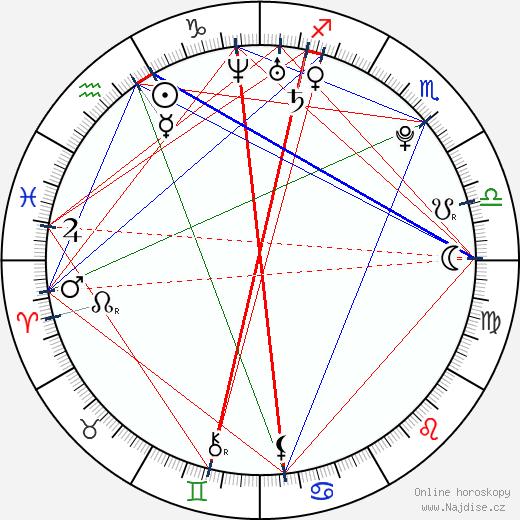 Zoe Myers wikipedie wiki 2020, 2021 horoskop