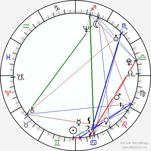 Zoe Saldana wikipedie wiki 2018, 2019 horoskop