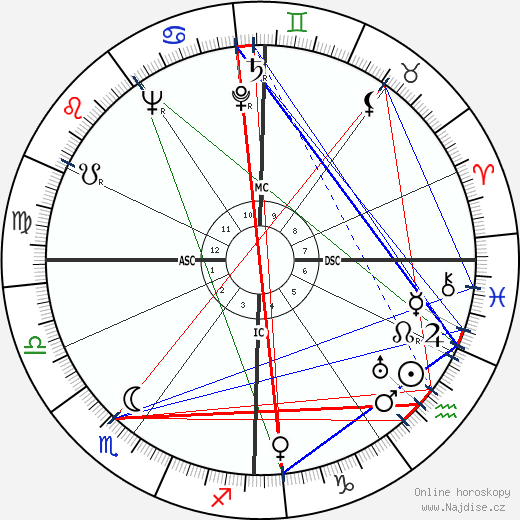 Zsa Zsa Gabor wikipedie wiki 2018, 2019 horoskop